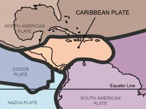 Tektonische Platten rund um die Karibik © Public Domain